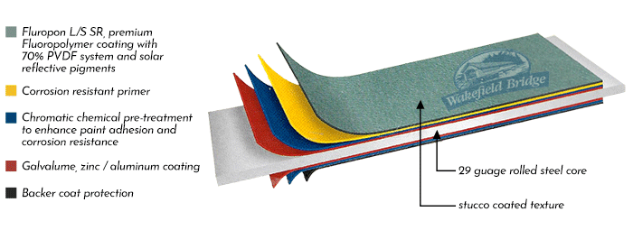 layers of a shingle - Wakefield Bridge Steel Shingles